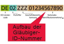 gläubiger-identifikationsnummer beantragen